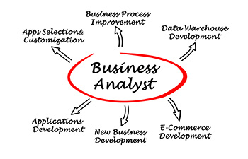 Analysis & Strategy